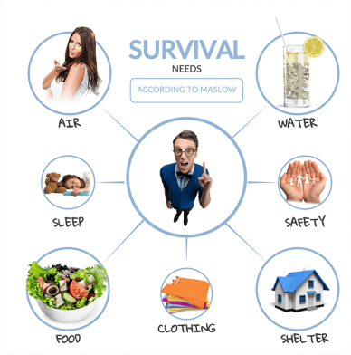 survival-needs